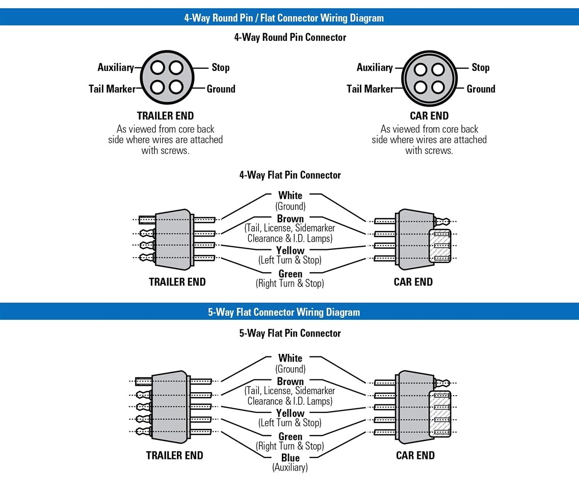 Diagram Trailer Wiring Diagram 4 Wire Flat